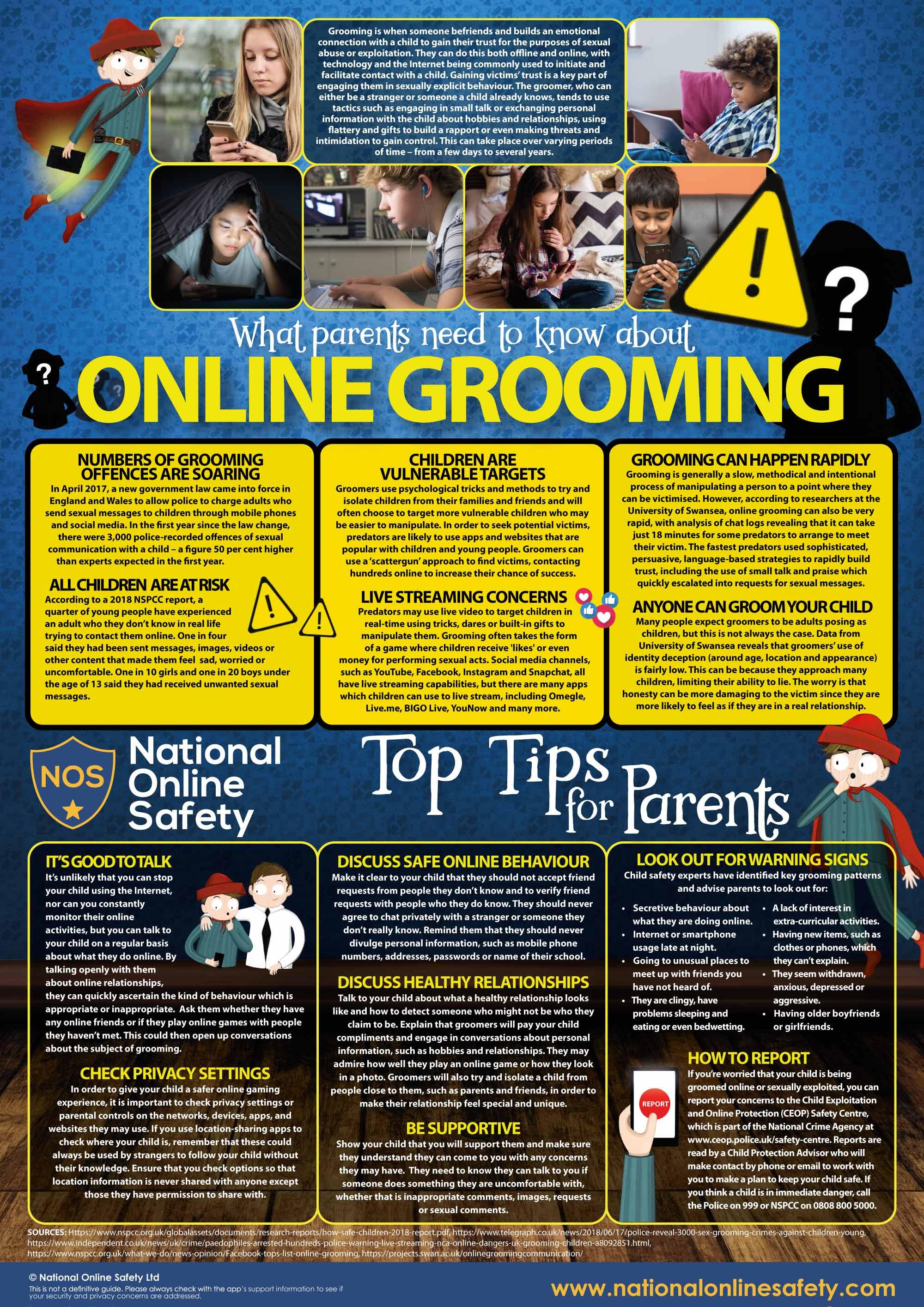 Parents Dont Notice Extra Pounds On >> Internet Safety Ballycarrickmaddy Primary School